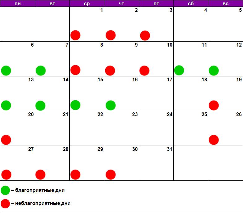 Лунный календарь окрашивания волос май 2019