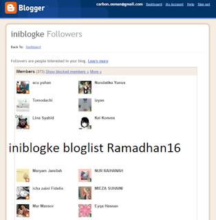 iniblogke Ramadhan16 bloglist