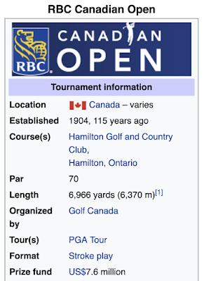 2019 RBC Canadian Open Notes (June 6 - June 9, 2019)