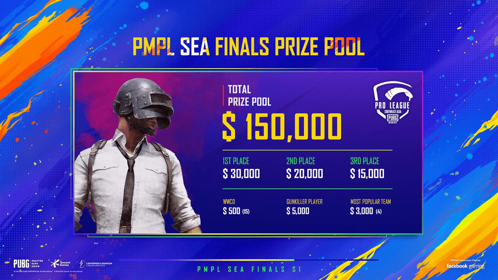 PUBG Mobile PMPL Southeast Asia Finals S1