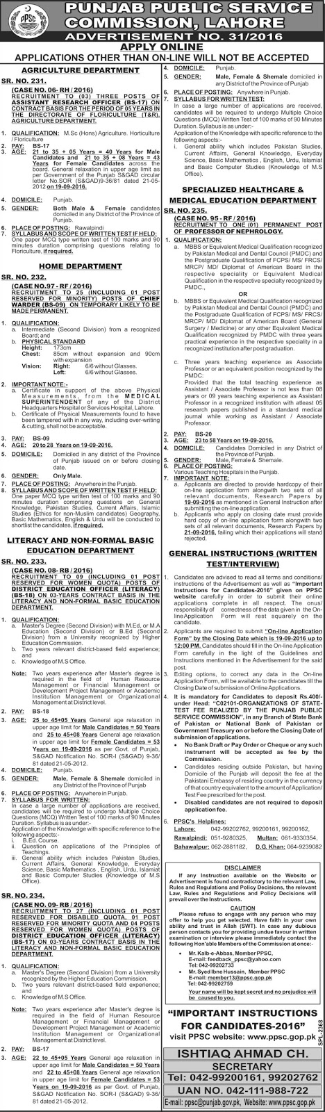 Latest PPSC Jobs in Pakistan 2016