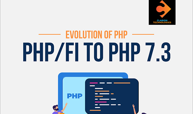 Evolution of PHP - PHP/F1 to PHP 7.3 #infographic