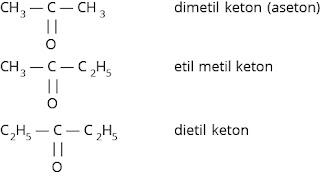 Nama trivial keton