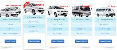 Daftar Harga Nahwa untuk Jasa Travel dan Rental Mobil di Malang