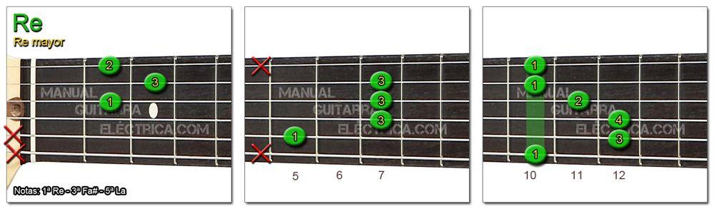 Acordes Guitarra Re mayor - D