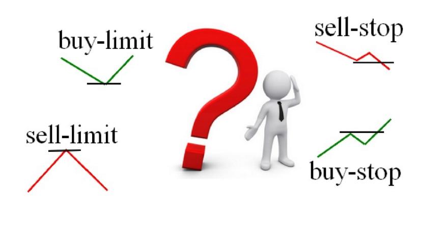 Strategi Menentukan Buy dan Sell Dalam Trading Forex