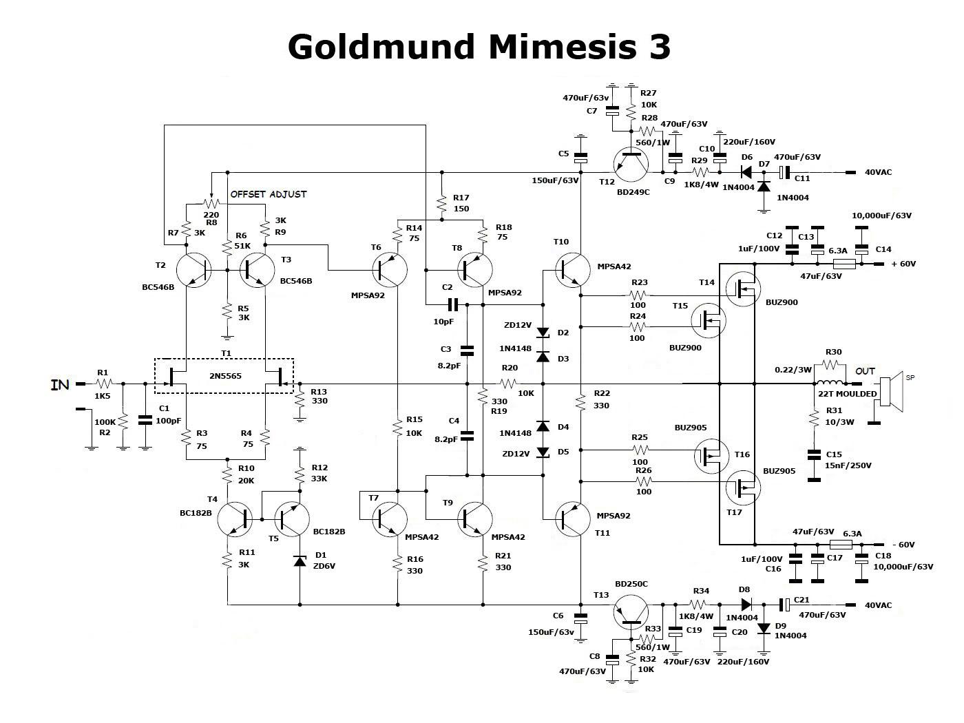 Goldmund Mimesis