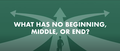 Figure: what has no beginning, middle, or end?