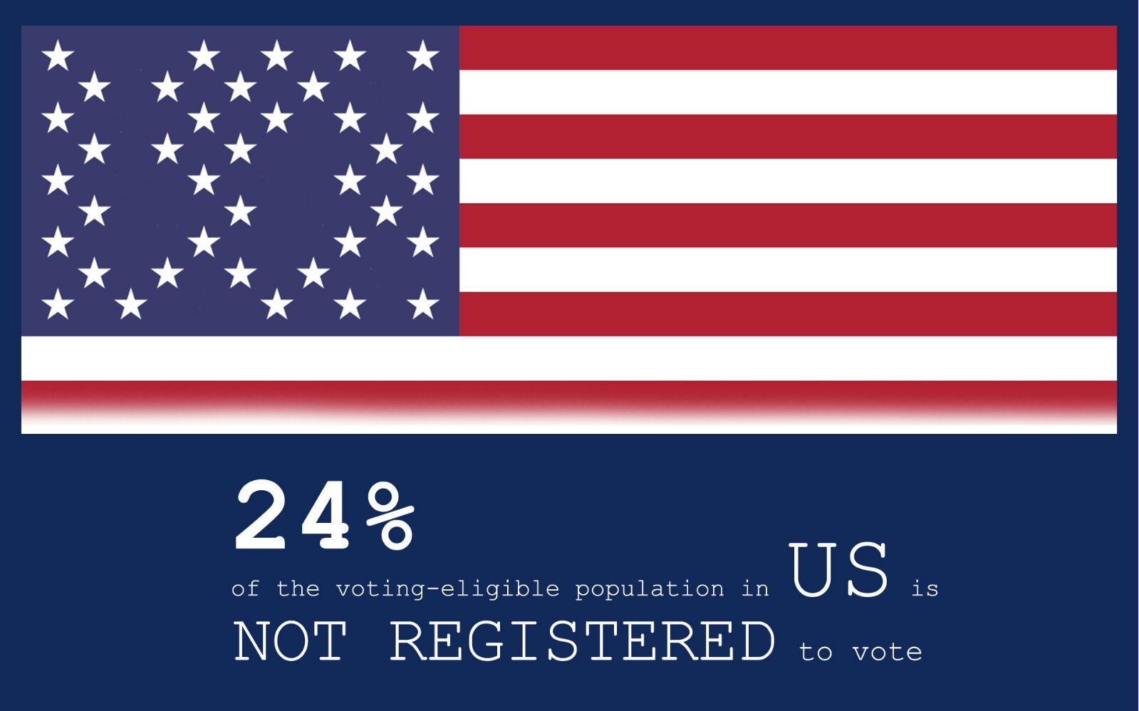 Blog by microblink us voter registration online voter registration sciox Choice Image