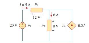 current controlled current source example