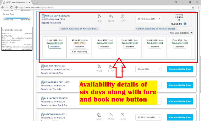 Picture of IRCTC seat availability and train fare for next 6 days