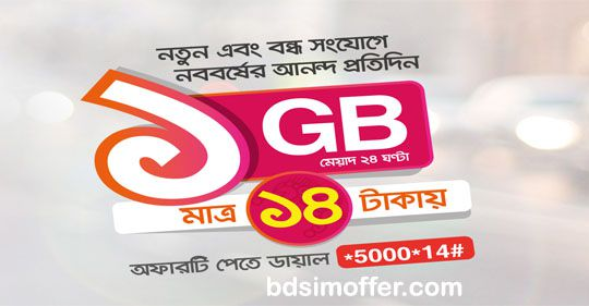 Banglalink New SIM Offer 2018