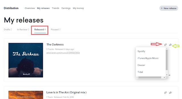 Cara jual lagu online ke Spotify