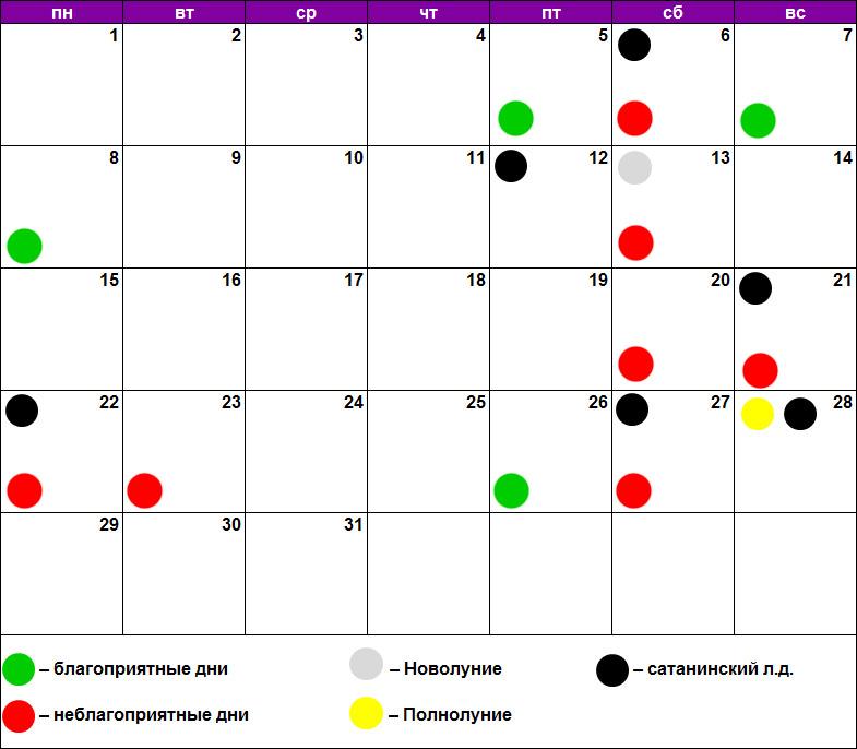 Лунный календарь маникюра и педикюра март 2021