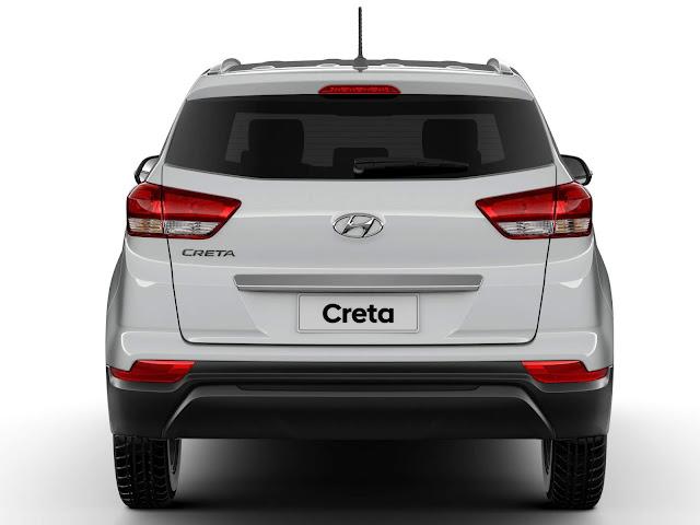 Hyundai Creta Action 1.6 Automático 2021 - Preço R$ 79.990