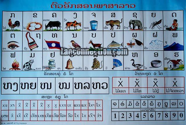 Lao language posters