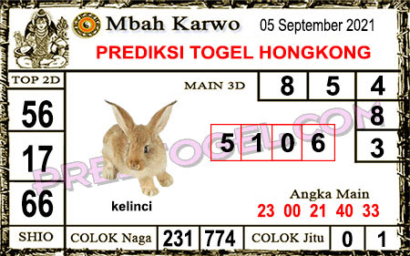 Prediksi Mbah Karwo Hk Minggu 05 September 2021