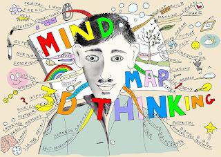 Mind map, ban do tu duy, bản đồ tư duy