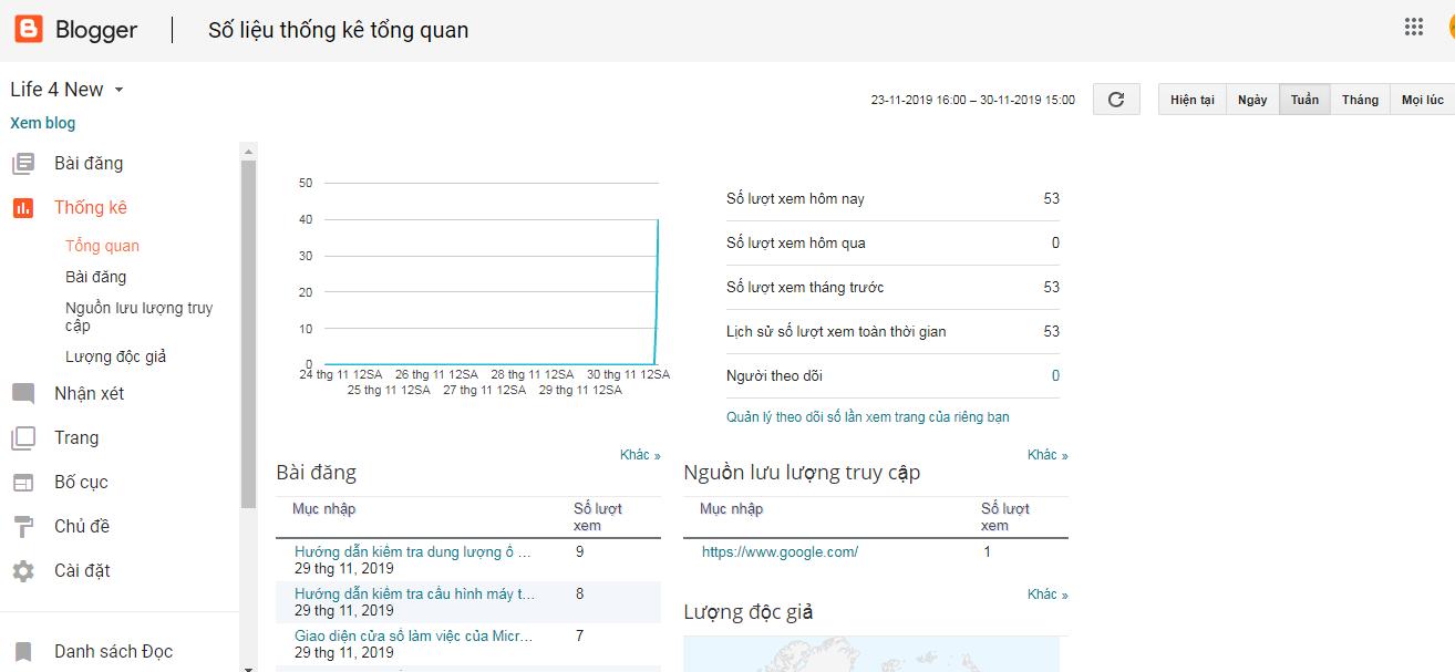 Xem thống kê truy cập của blog