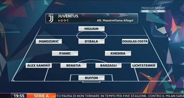 تشكيل يوفنتوس أمام الميلان في نهائي كأس إيطاليا 2018