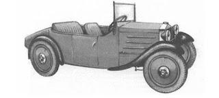 Pierwsze polskie samochody