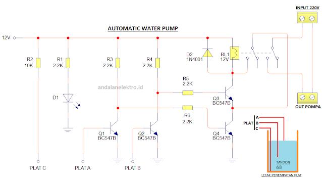 Rangkaian Elektronika : Pengatur Pompa Air otomatis beserta cara kerjanya