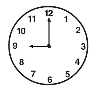 tentukan arah jam nya www.simplenews.me