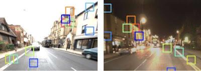La semàntica visual permet un reconeixement de llocs d'alt rendiment