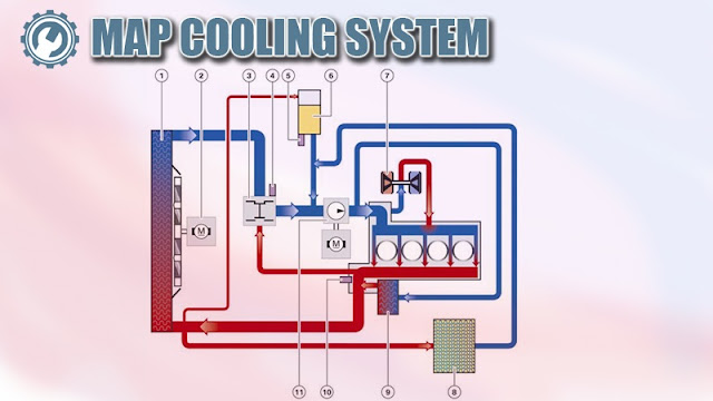 3 fungsi sistem pendingin mesin