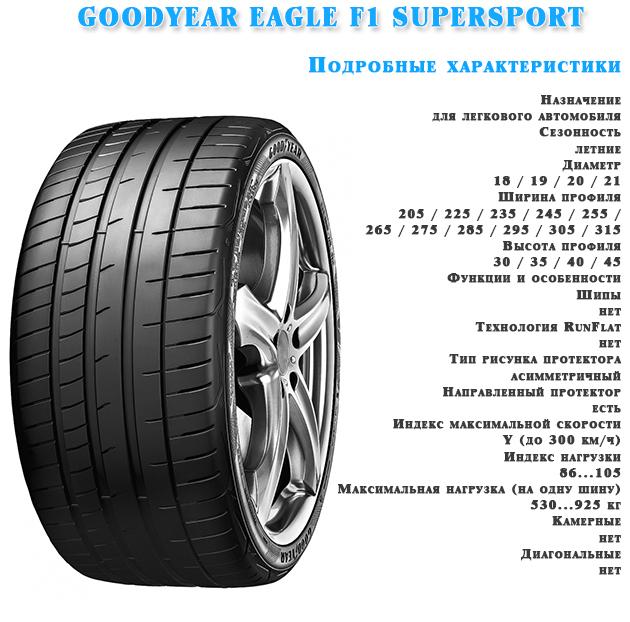 Характеристика шин GOODYEAR EAGLE F1 SUPERSPORT