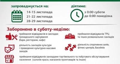 """Мэры городов бойкотируют """"карантин выходного дня"""""""