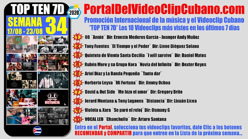 Artistas ganadores del * TOP TEN 7D * con los 10 Videoclips más vistos en la semana 34 (17/08 a 23/08 de 2020) en el Portal Del Vídeo Clip Cubano