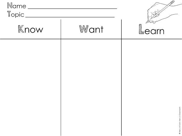 KWL Chart by Kelly Wilson / Kelly's Classroom / Kelly's Classroom Online