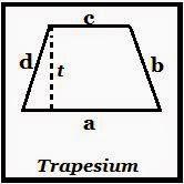 Rumus Luas dan Keliling Trapesium beserta Contoh dan pembahasannya