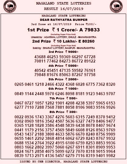 Nagaland State Lottery Dear Draw 17.07.2019 Results Online at nagalandlotteries.com