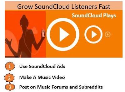 Buy One Million SoundCloud Plays to Grow SoundCloud Listeners Fast