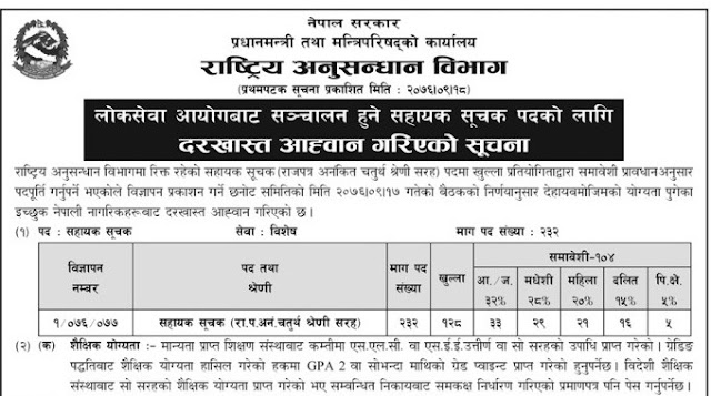 Sarkari Job vacancy in the National Investigation Department of Nepal