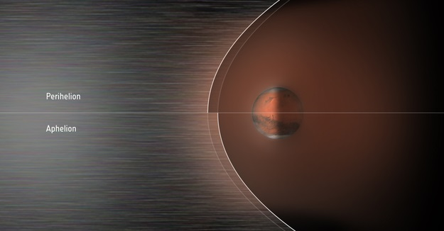 The moving Martian bow shock. Credit: ESA/ATG medialab