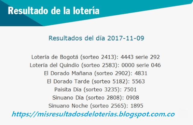 Como jugo la lotería anoche | Resultados diarios de la lotería y el chance | resultados del dia 09-11-2017