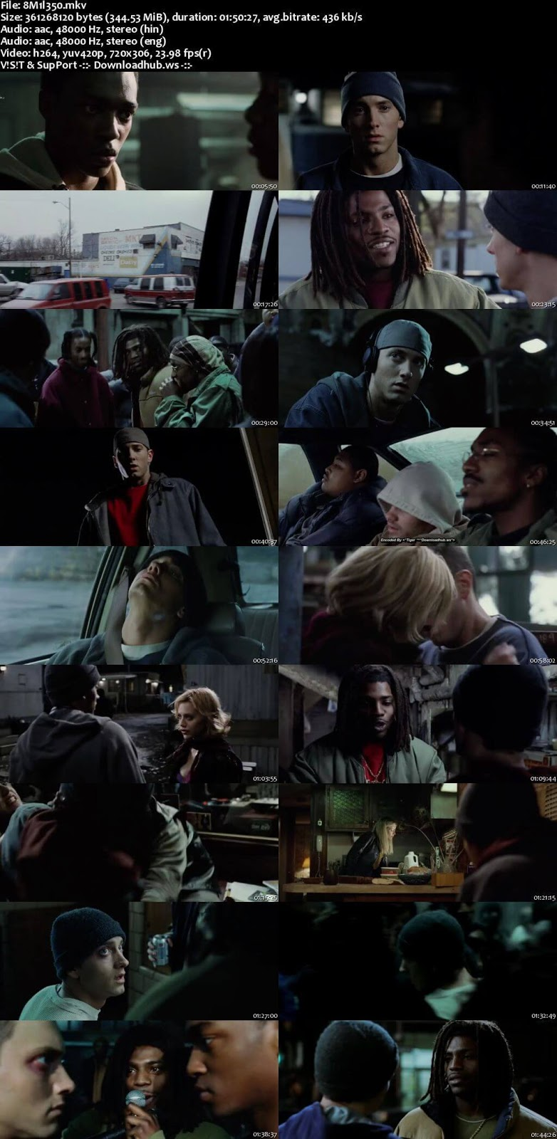 8 Mile 2002 Hindi Dual Audio 480p BluRay Free Download