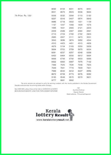 kerala-lottery-result-19-08-2019-win-win-w-526-