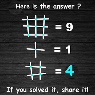 Viral Maths Puzzle