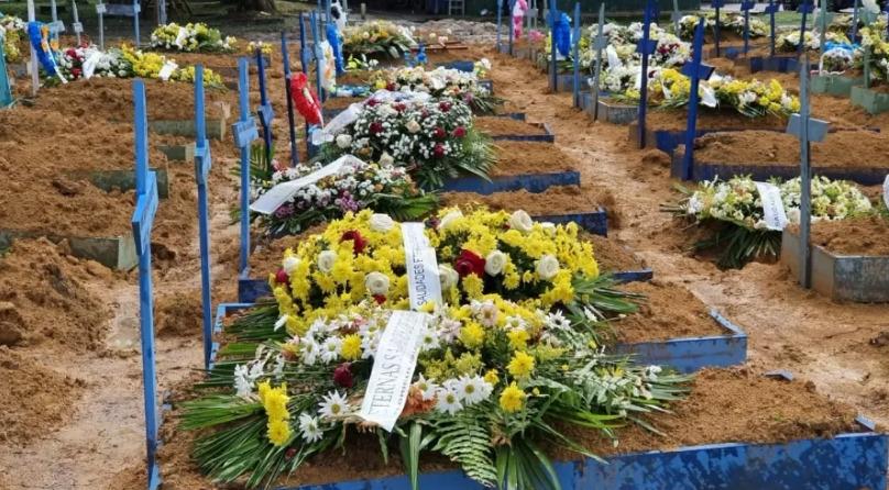 Brasil volta a passar a Índia em mortes diárias por Covid