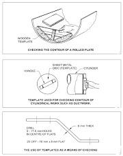 Types of Template Fitter Trade   टैम्पलेट क्या है? फिटर सिद्धांत   Types of Template Material   टैम्पलेट किन धातुओं की बनाई जाती