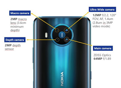 Kamera Nokia 8.3 5G