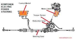 komponen electric power steering