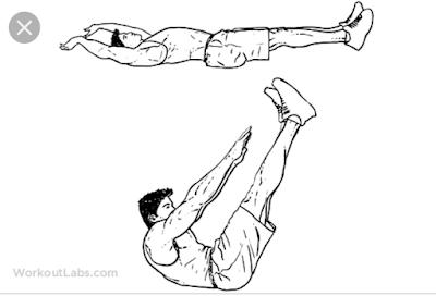 5 Cara Membentuk Perut Sixpack Dengan Cepat dan Mudah