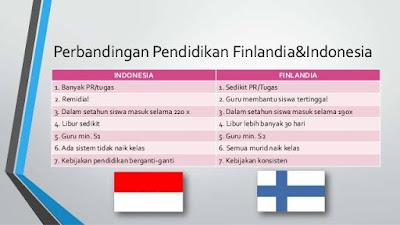 Perbandingan Pendidikan di Finladia dengan Indonesia