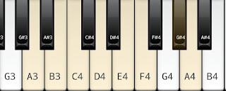 Harmonic minor scale on Key A