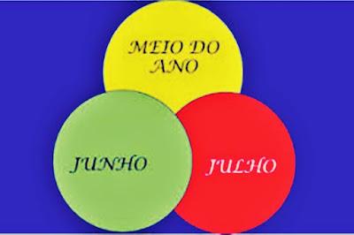 O fim do  mês de junho é o  meio do ano e julho é o  inicio já é o inicio para o fim do ano.